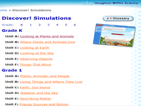 rsz discover simulations
